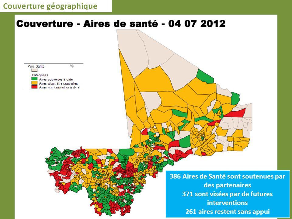 Couverture géographique 386 Aires de Santé sont soutenues par des partenaires 371 sont visées par de futures interventions 261 aires restent sans appui