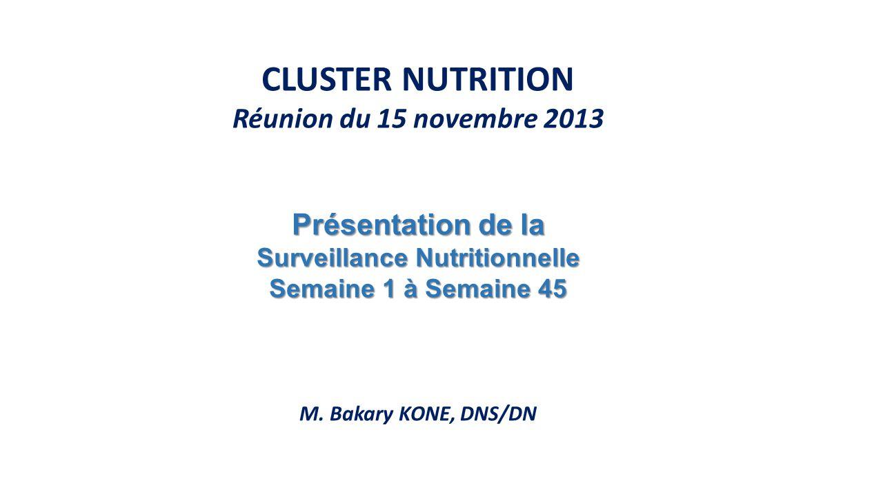 CLUSTER NUTRITION Réunion du 15 novembre 2013 Présentation de la Surveillance Nutritionnelle Semaine 1 à Semaine 45 M.