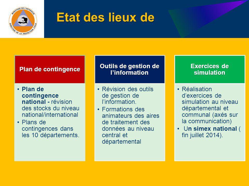 Plan de contingence Plan de contingence national - révision des stocks du niveau national/international Plans de contingences dans les 10 départements