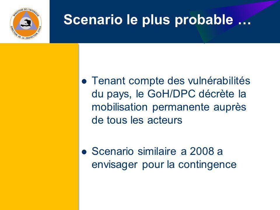 Scenario le plus probable … Tenant compte des vulnérabilités du pays, le GoH/DPC décrète la mobilisation permanente auprès de tous les acteurs Scenari
