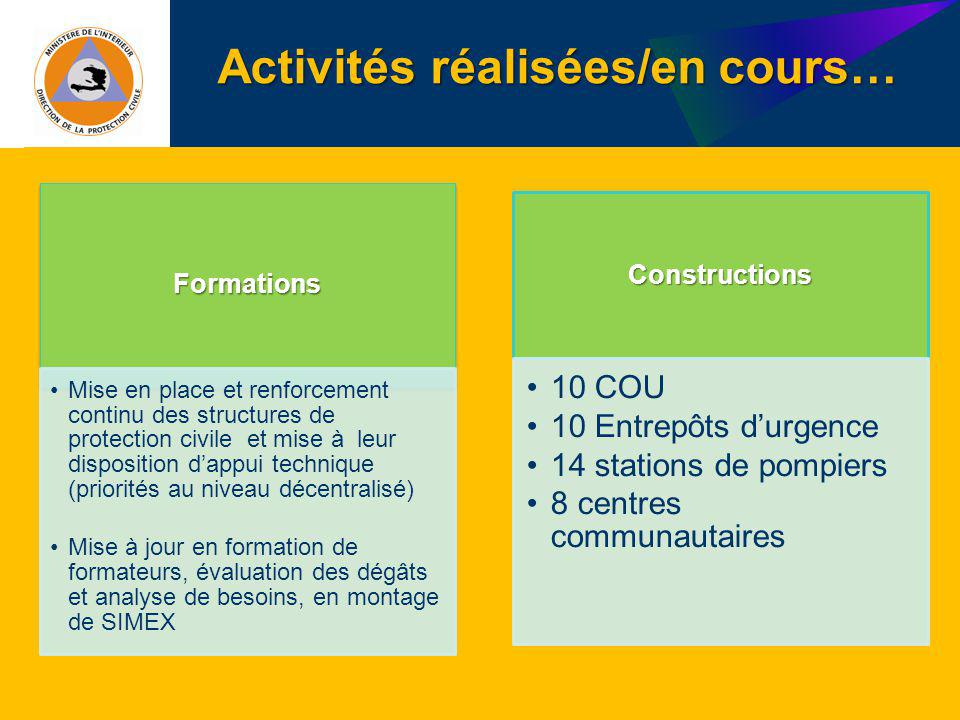 Formations Mise en place et renforcement continu des structures de protection civile et mise à leur disposition dappui technique (priorités au niveau