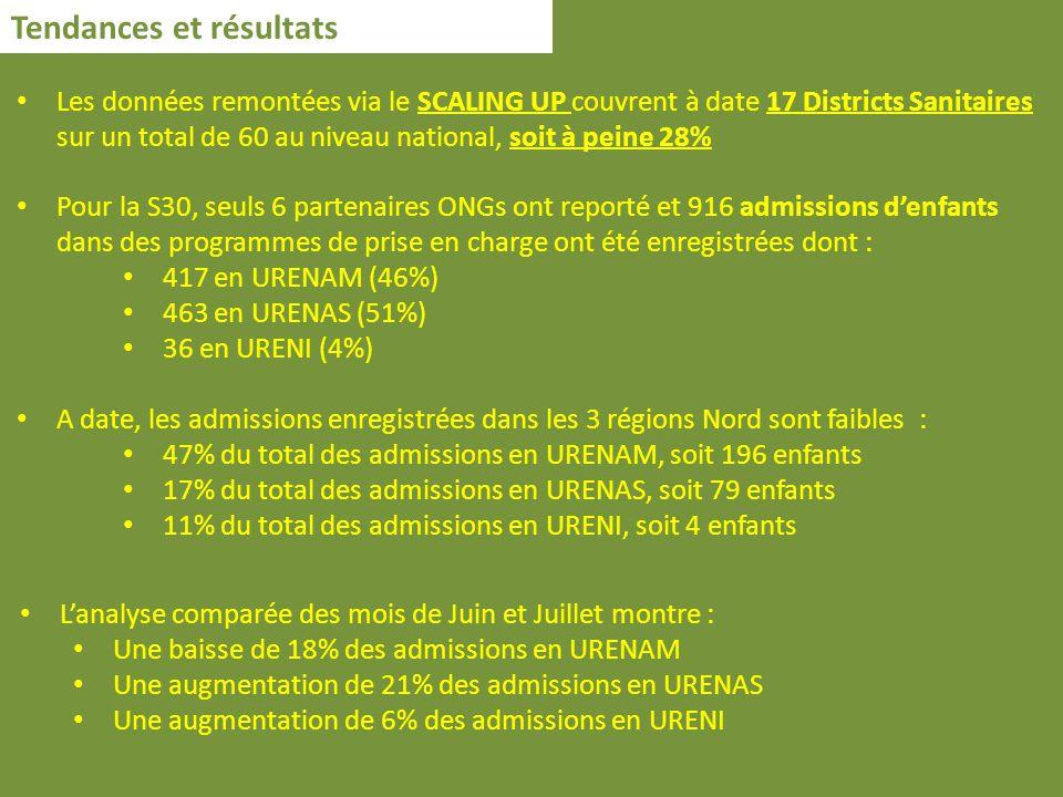 Tendances et résultats Les données remontées via le SCALING UP couvrent à date 17 Districts Sanitaires sur un total de 60 au niveau national, soit à p