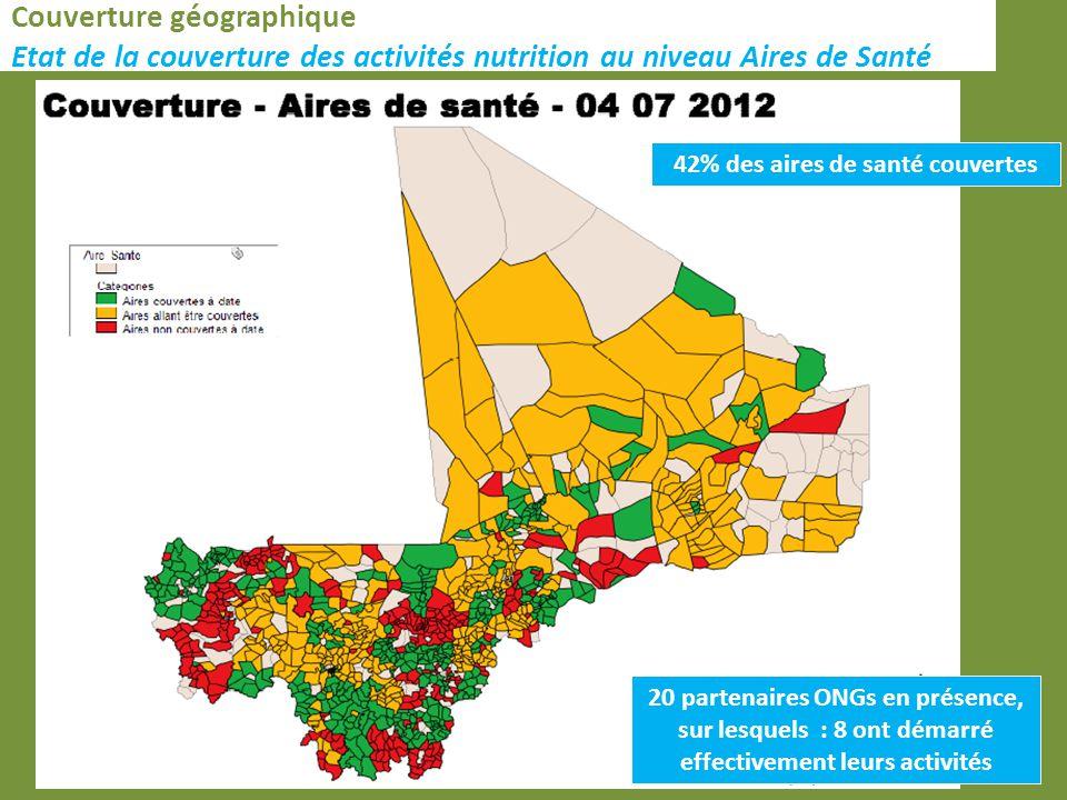 Couverture géographique Etat de la couverture des activités nutrition au niveau Aires de Santé 20 partenaires ONGs en présence, sur lesquels : 8 ont d