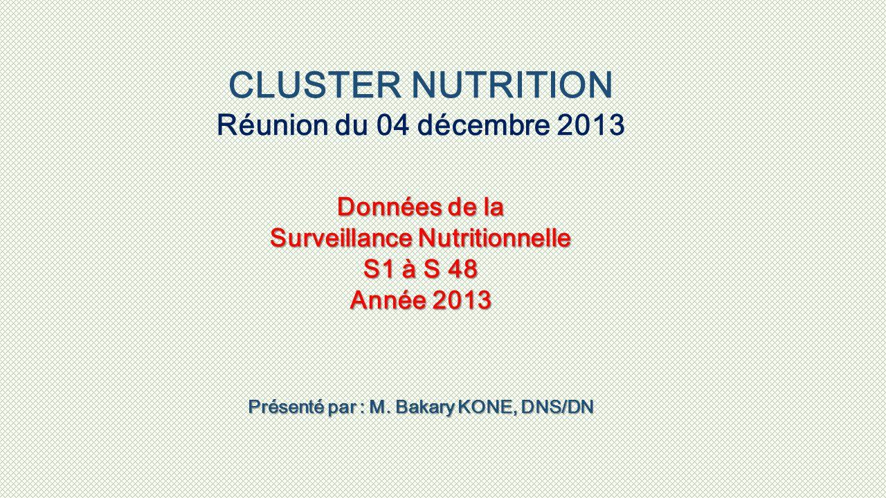 CLUSTER NUTRITION Réunion du 04 décembre 2013 Données de la Surveillance Nutritionnelle S1 à S 48 Année 2013 Présenté par : M.