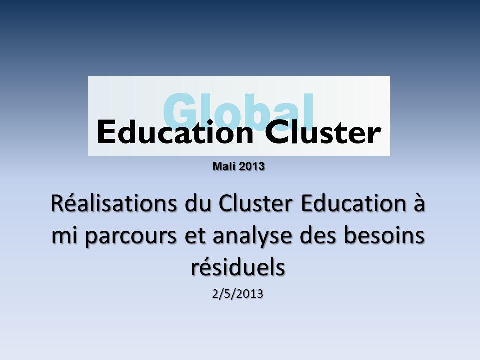 Réalisations du Cluster Education à mi parcours et analyse des besoins résiduels 2/5/2013 Mali 2013