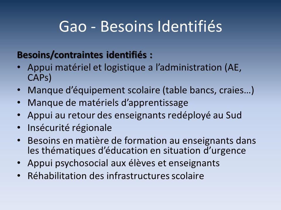 Gao - Besoins Identifiés Besoins/contraintes identifiés : Appui matériel et logistique a ladministration (AE, CAPs) Manque déquipement scolaire (table