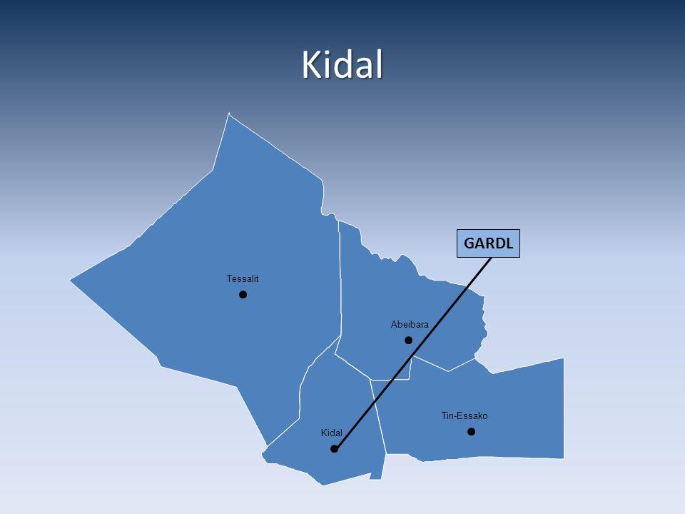 Kidal Tessalit Kidal Tin-Essako Abeibara GARDL