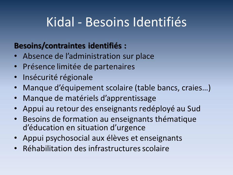 Kidal - Besoins Identifiés Besoins/contraintes identifiés : Absence de ladministration sur place Présence limitée de partenaires Insécurité régionale