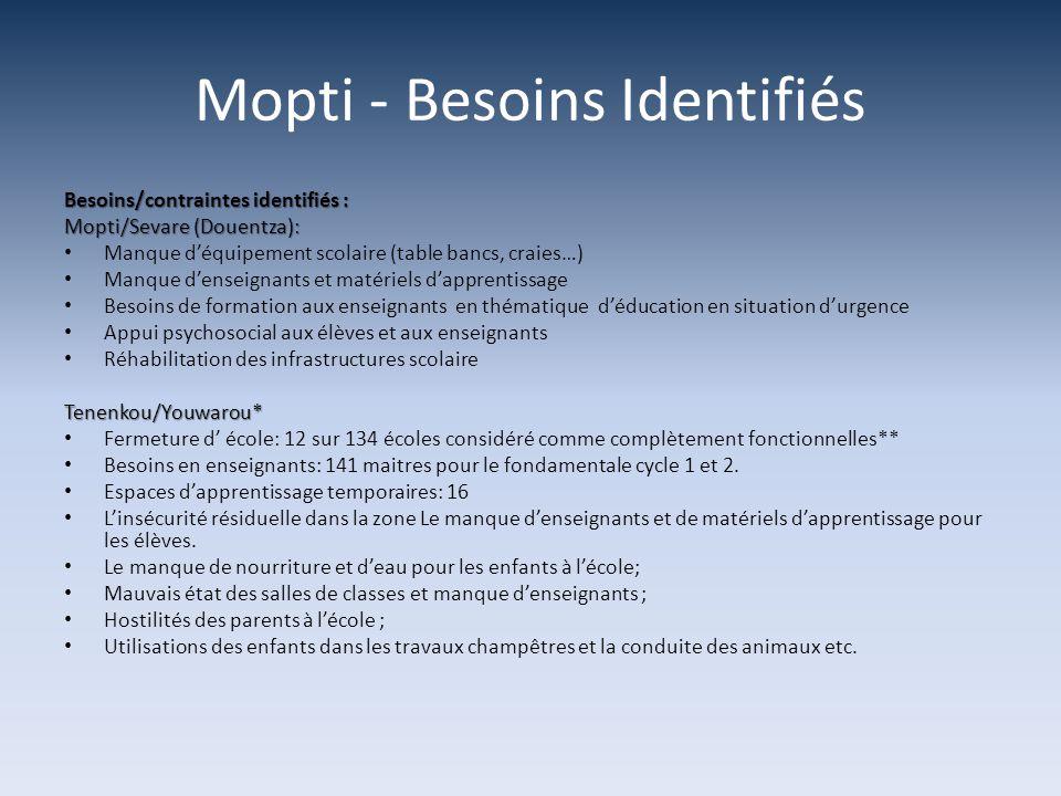 Mopti - Besoins Identifiés Besoins/contraintes identifiés : Mopti/Sevare (Douentza): Manque déquipement scolaire (table bancs, craies…) Manque denseig