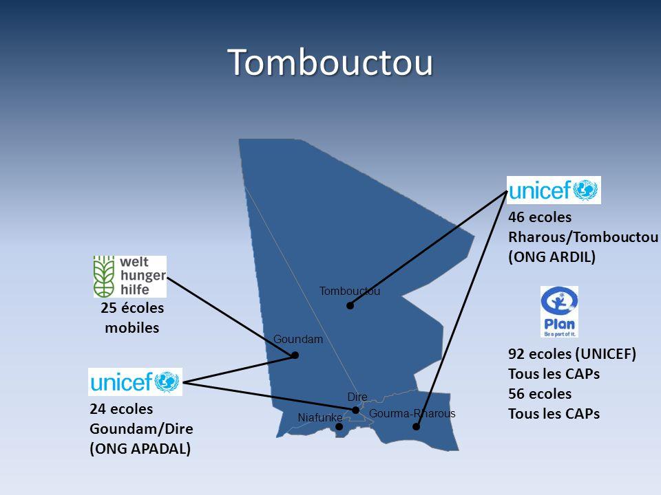 Bamako Bamako Consortium Plan Mali- World Education-ASSAFE