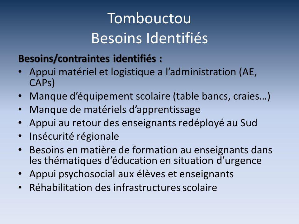 Besoins/contraintes identifiés : Appui matériel et logistique a ladministration (AE, CAPs) Manque déquipement scolaire (table bancs, craies…) Manque d