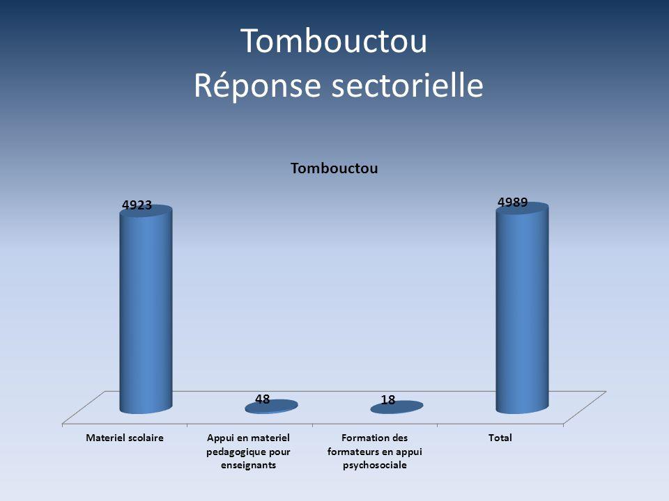 Tombouctou Réponse sectorielle