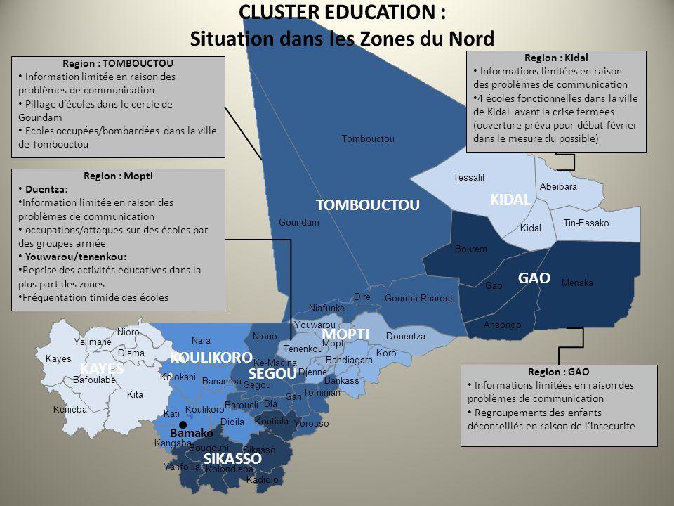 KAYES KOULIKORO SIKASSO TOMBOUCTOU KIDAL GAO MOPTI SEGOU Bamako CLUSTER EDUCATION : Zones nouvellement perturbées au Sud CAP : Niono 1.