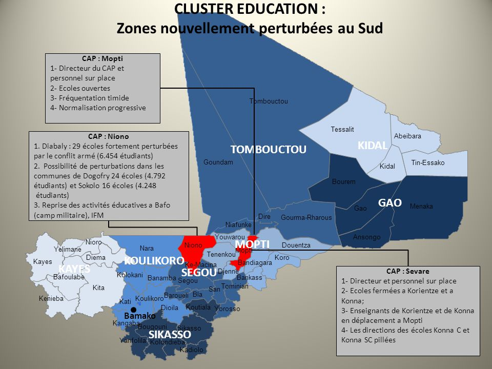 KAYES KOULIKORO SIKASSO TOMBOUCTOU KIDAL GAO MOPTI SEGOU Bamako CLUSTER EDUCATION : Zones nouvellement perturbées au Sud CAP : Niono 1. Diabaly : 29 é