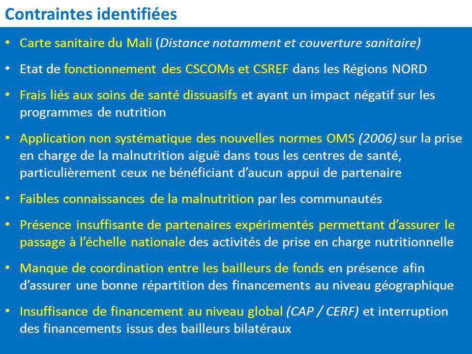 Carte sanitaire du Mali (Distance notamment et couverture sanitaire) Etat de fonctionnement des CSCOMs et CSREF dans les Régions NORD Frais liés aux soins de santé dissuasifs et ayant un impact négatif sur les programmes de nutrition Application non systématique des nouvelles normes OMS (2006) sur la prise en charge de la malnutrition aiguë dans tous les centres de santé, particulièrement ceux ne bénéficiant daucun appui de partenaire Faibles connaissances de la malnutrition par les communautés Présence insuffisante de partenaires expérimentés permettant dassurer le passage à léchelle nationale des activités de prise en charge nutritionnelle Manque de coordination entre les bailleurs de fonds en présence afin dassurer une bonne répartition des financements au niveau géographique Insuffisance de financement au niveau global (CAP / CERF) et interruption des financements issus des bailleurs bilatéraux Contraintes identifiées