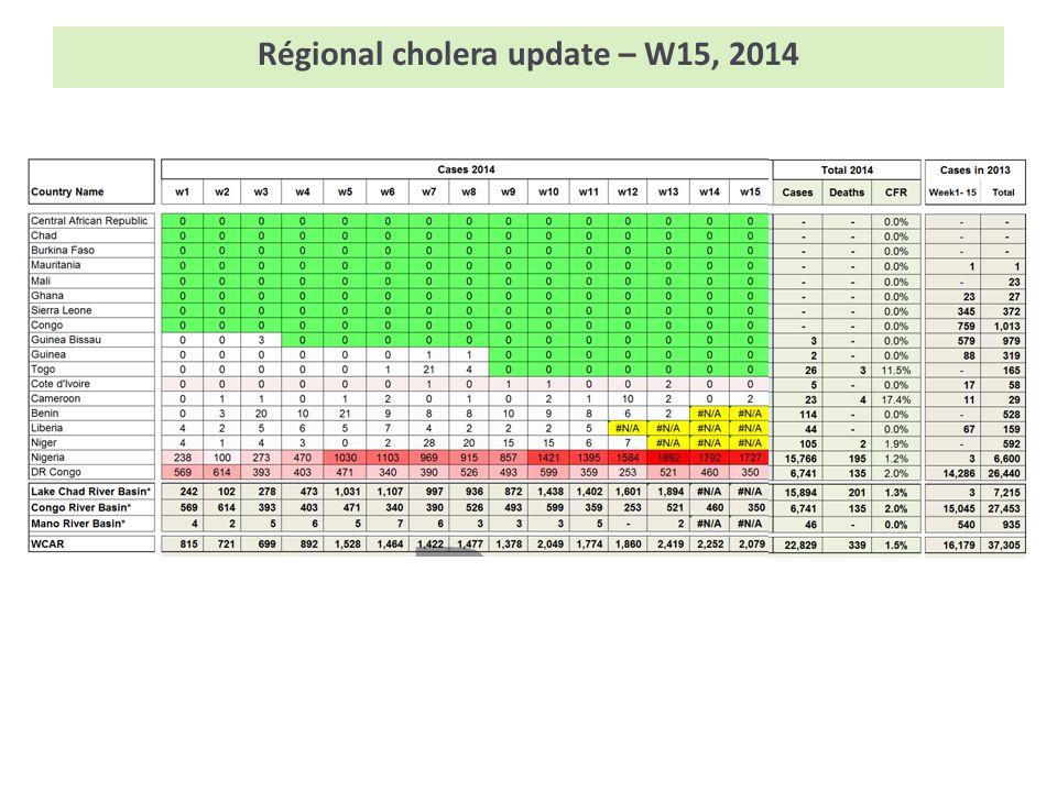 Régional cholera update – W15, 2014