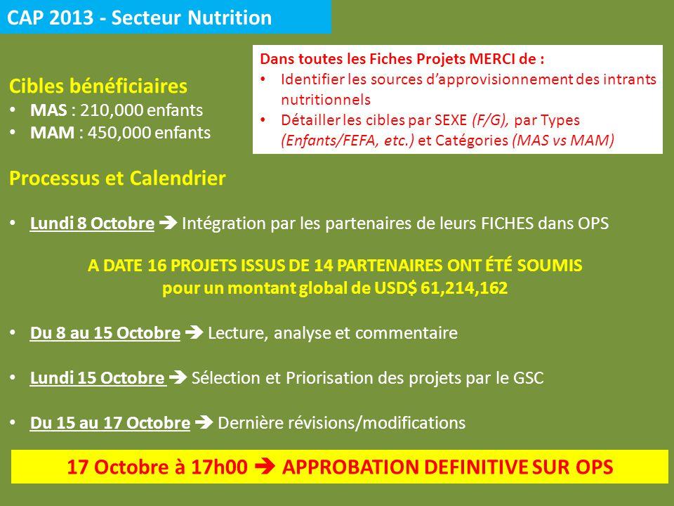 CAP 2013 - Secteur Nutrition Cibles bénéficiaires MAS : 210,000 enfants MAM : 450,000 enfants Processus et Calendrier Lundi 8 Octobre Intégration par