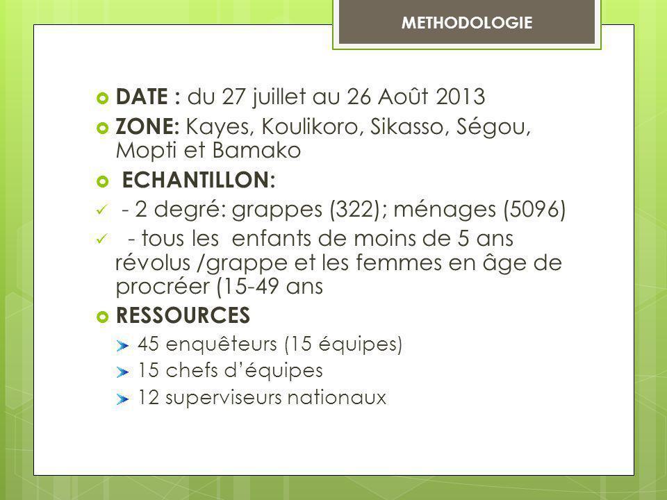 DATE : du 27 juillet au 26 Août 2013 ZONE: Kayes, Koulikoro, Sikasso, Ségou, Mopti et Bamako ECHANTILLON: - 2 degré: grappes (322); ménages (5096) - t