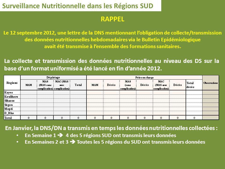 Surveillance Nutritionnelle dans les Régions SUD RAPPEL Le 12 septembre 2012, une lettre de la DNS mentionnant lobligation de collecte/transmission de