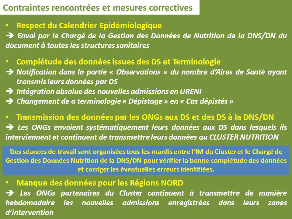Contraintes rencontrées et mesures correctives Respect du Calendrier Epidémiologique Envoi par le Chargé de la Gestion des Données de Nutrition de la