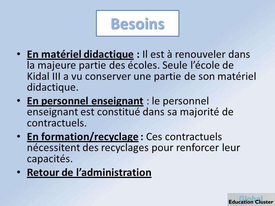 Besoins En matériel didactique : Il est à renouveler dans la majeure partie des écoles.