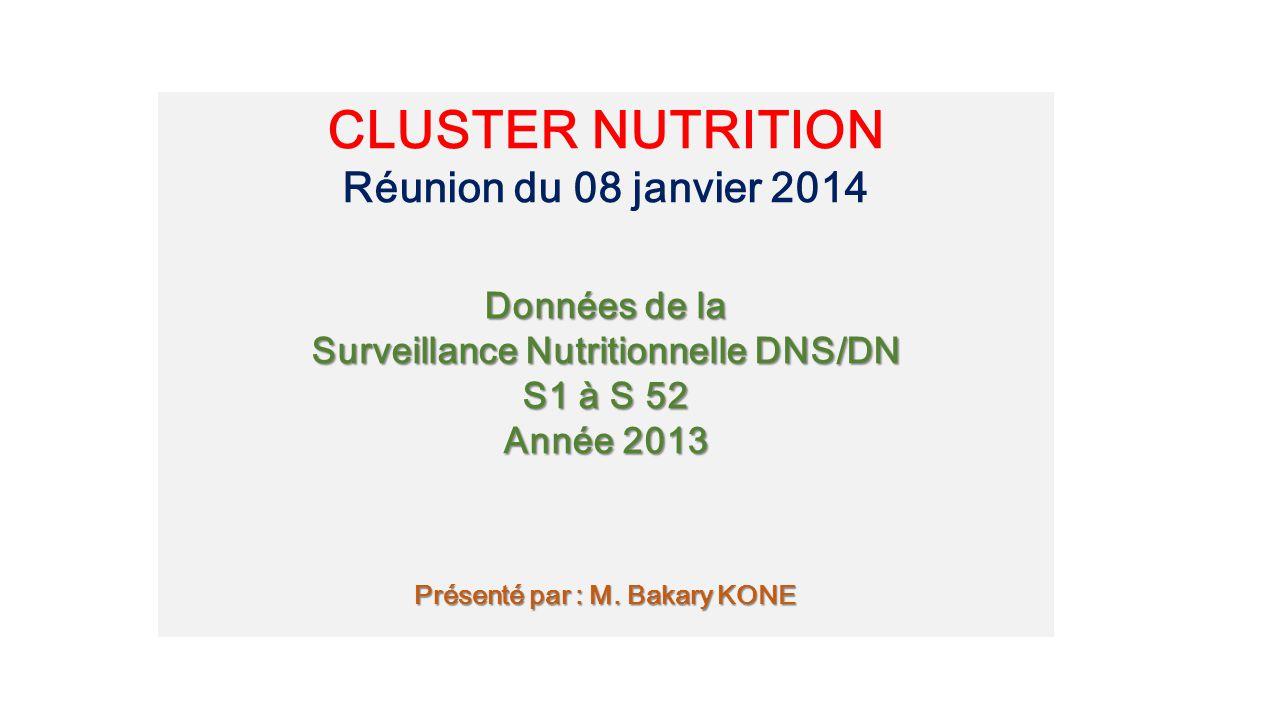 CLUSTER NUTRITION Réunion du 08 janvier 2014 Données de la Surveillance Nutritionnelle DNS/DN S1 à S 52 Année 2013 Présenté par : M.