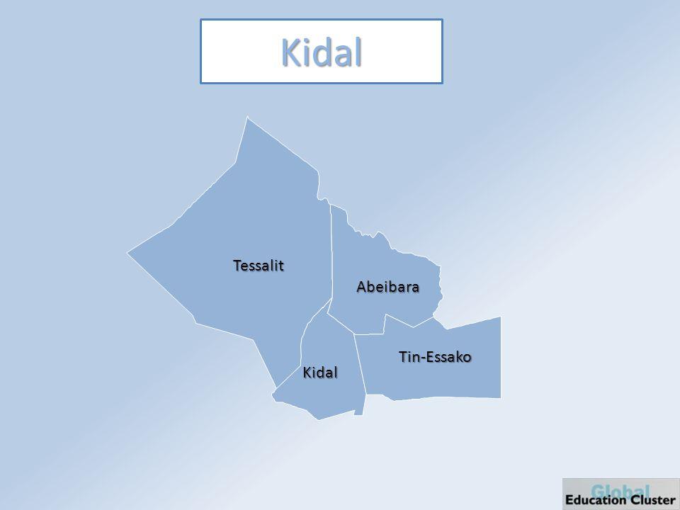 Kidal Tessalit Abeibara Tin-Essako Kidal