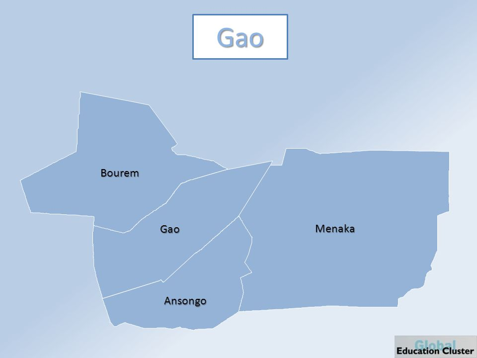 Gao Bourem Gao Ansongo Menaka