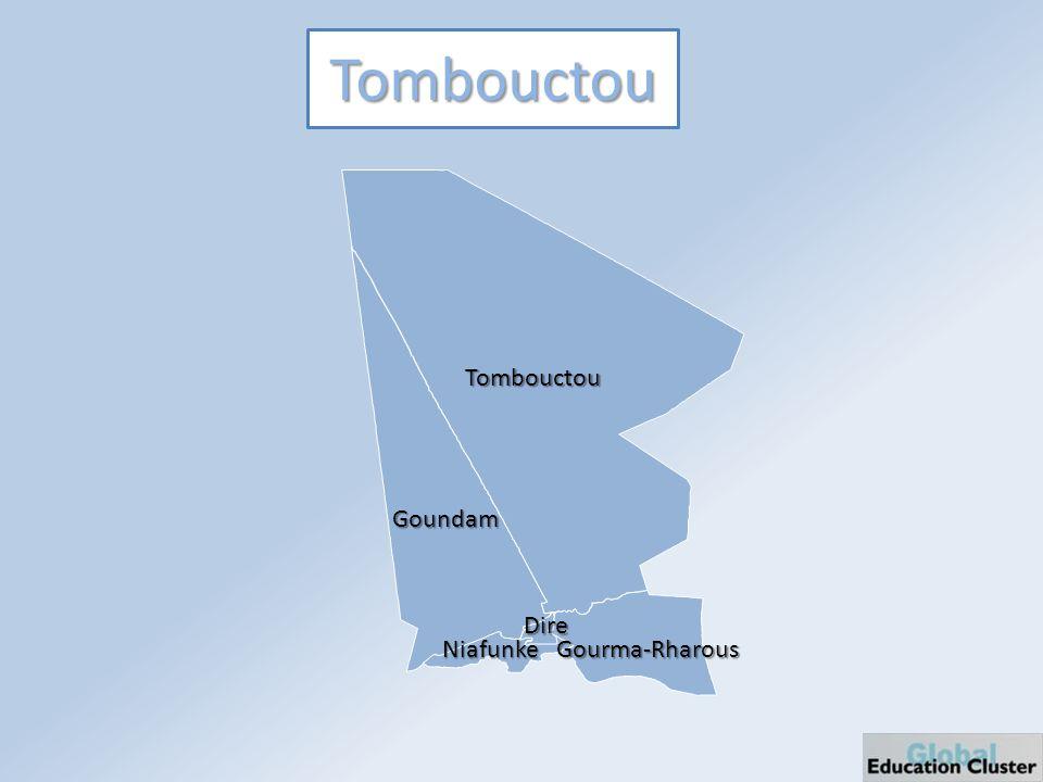 Tombouctou Tombouctou Goundam NiafunkeGourma-Rharous Dire