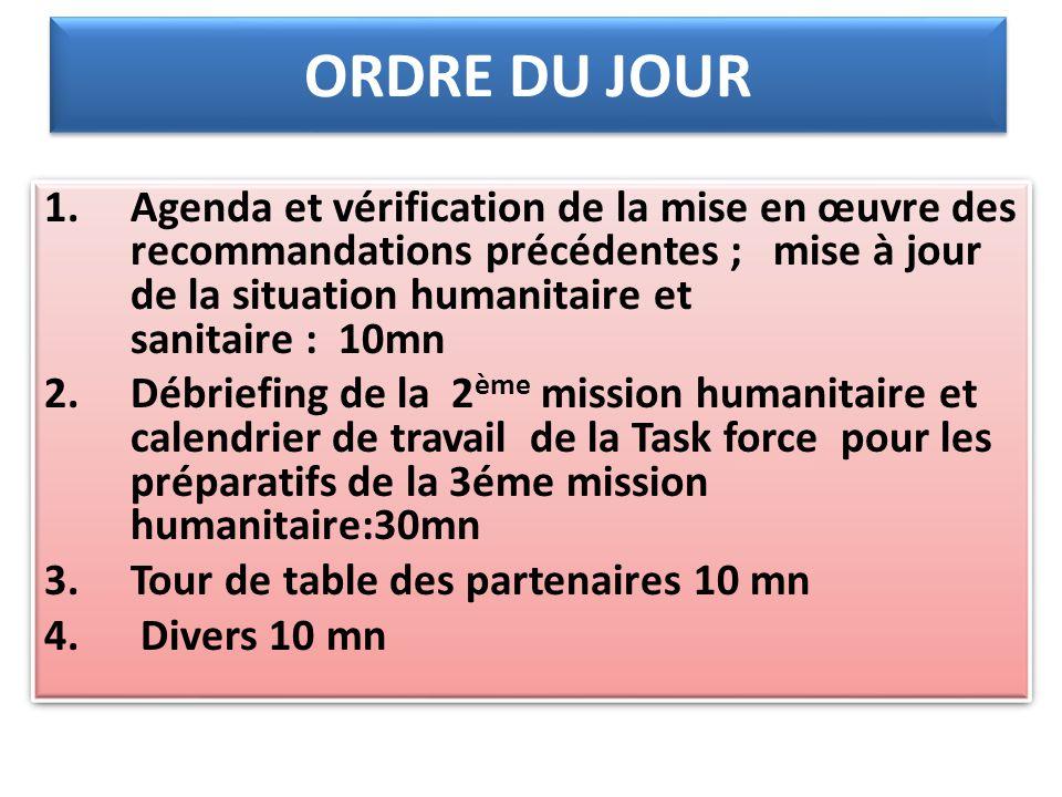 ORDRE DU JOUR 1.Agenda et vérification de la mise en œuvre des recommandations précédentes ; mise à jour de la situation humanitaire et sanitaire : 10mn 2.Débriefing de la 2 ème mission humanitaire et calendrier de travail de la Task force pour les préparatifs de la 3éme mission humanitaire:30mn 3.Tour de table des partenaires 10 mn 4.