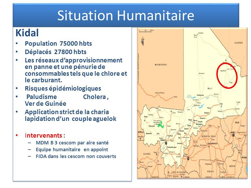 Situation Humanitaire Kidal Population 75000 hbts Déplacés 27800 hbts Les réseaux dapprovisionnement en panne et une pénurie de consommables tels que le chlore et le carburant.