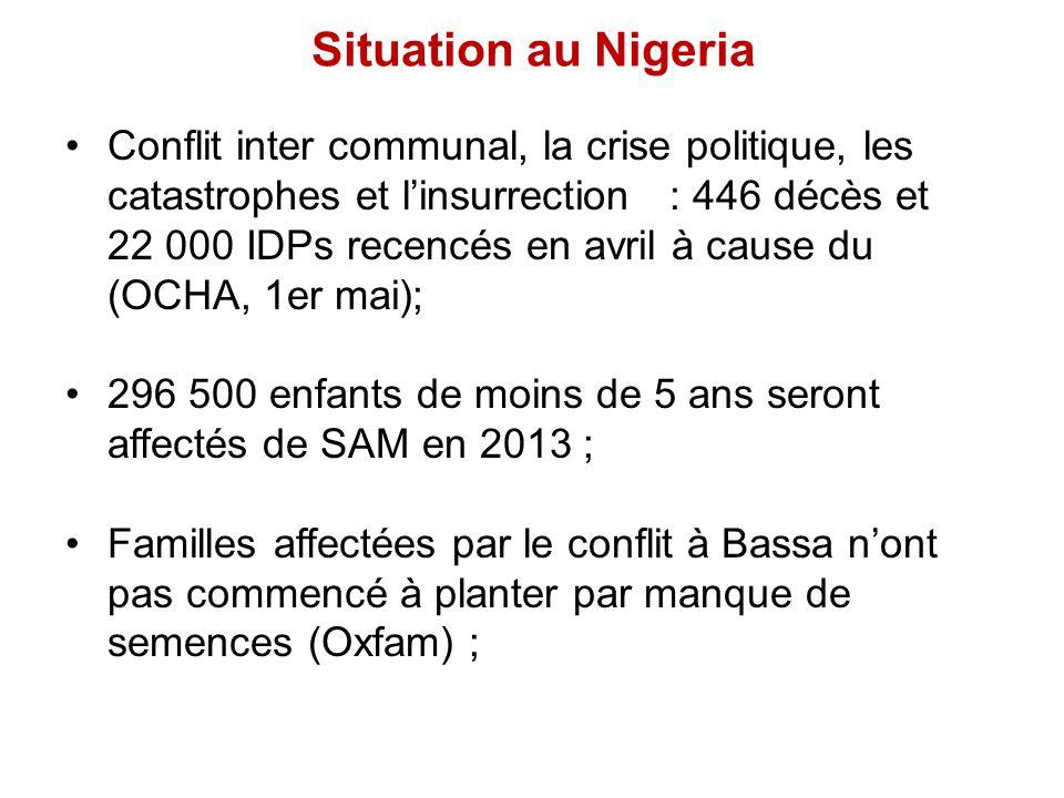 Situation au Nigeria Conflit inter communal, la crise politique, les catastrophes et linsurrection : 446 décès et 22 000 IDPs recencés en avril à caus