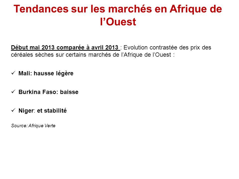 Tendances sur les marchés en Afrique de lOuest Début mai 2013 comparée à avril 2013 : Evolution contrastée des prix des céréales sèches sur certains m