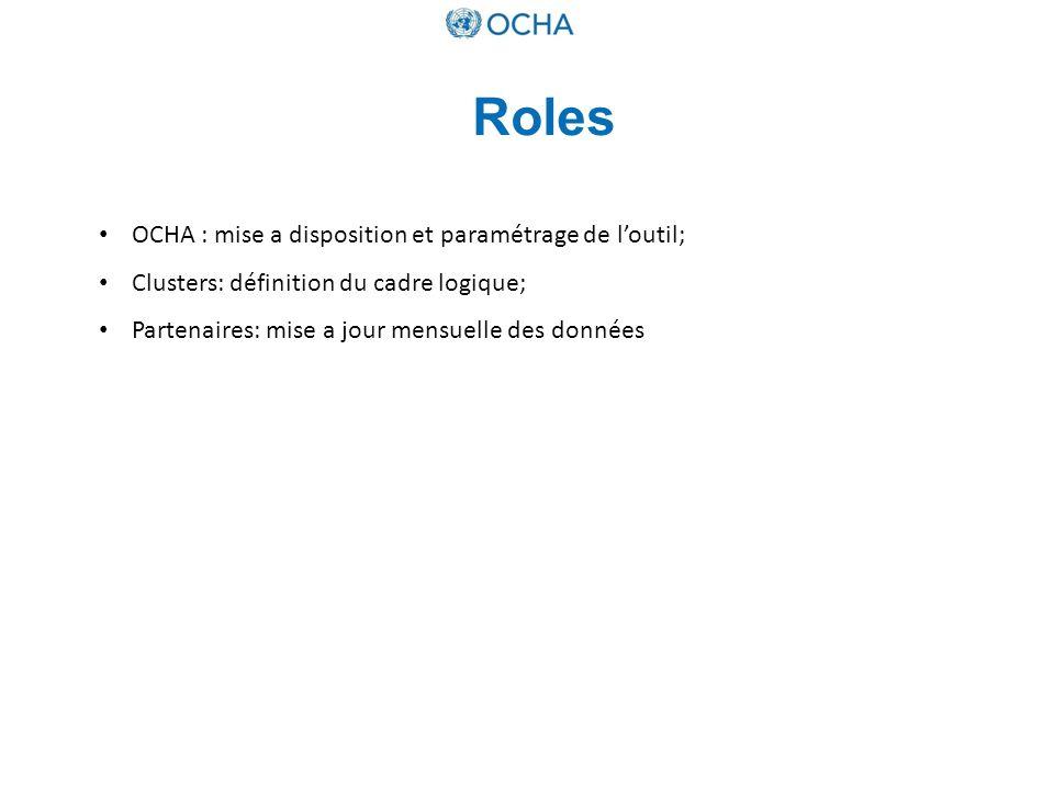 Roles OCHA : mise a disposition et paramétrage de loutil; Clusters: définition du cadre logique; Partenaires: mise a jour mensuelle des données