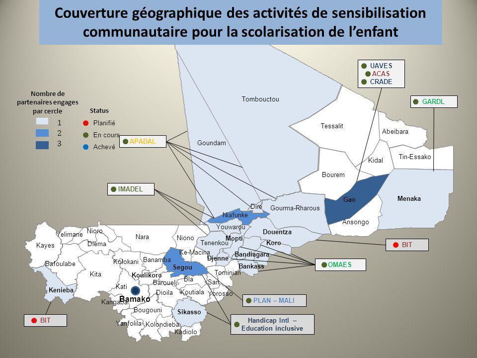 Couverture géographique des activités de sensibilisation communautaire pour la scolarisation de lenfant PLAN – MALI OMAES GARDL UAVES ACAS CRADE 1 2 3