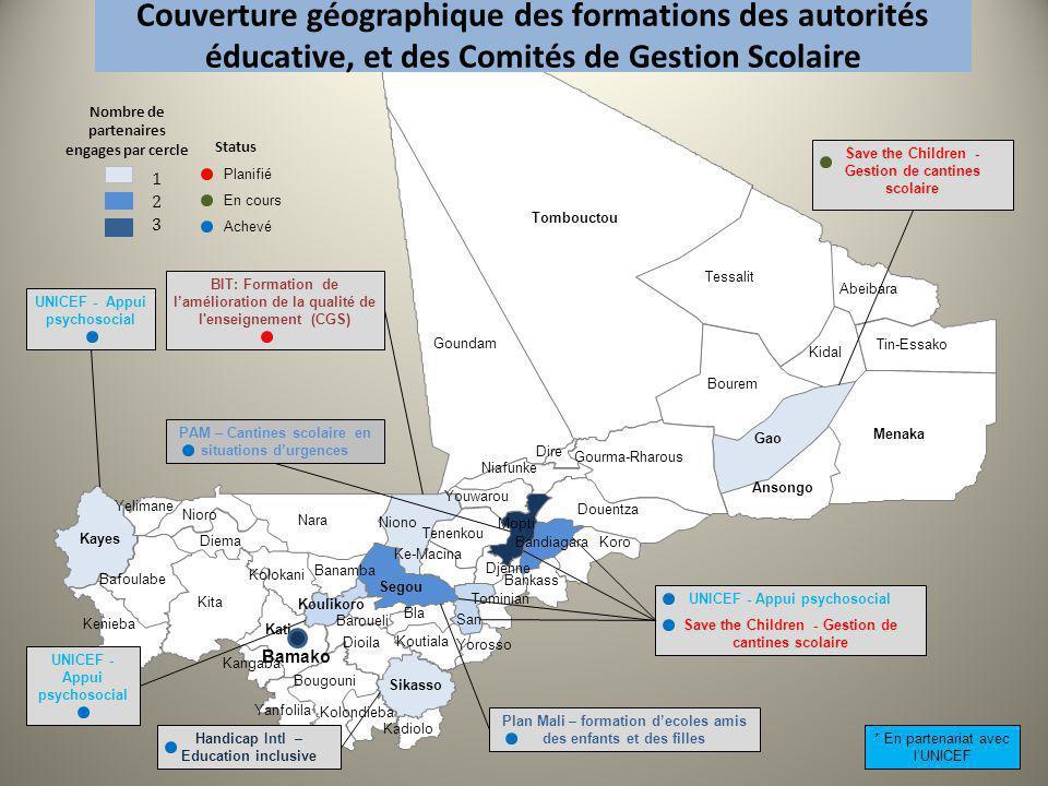 Couverture géographique des formations des autorités éducative, et des Comités de Gestion Scolaire UNICEF - Appui psychosocial Handicap Intl – Educati