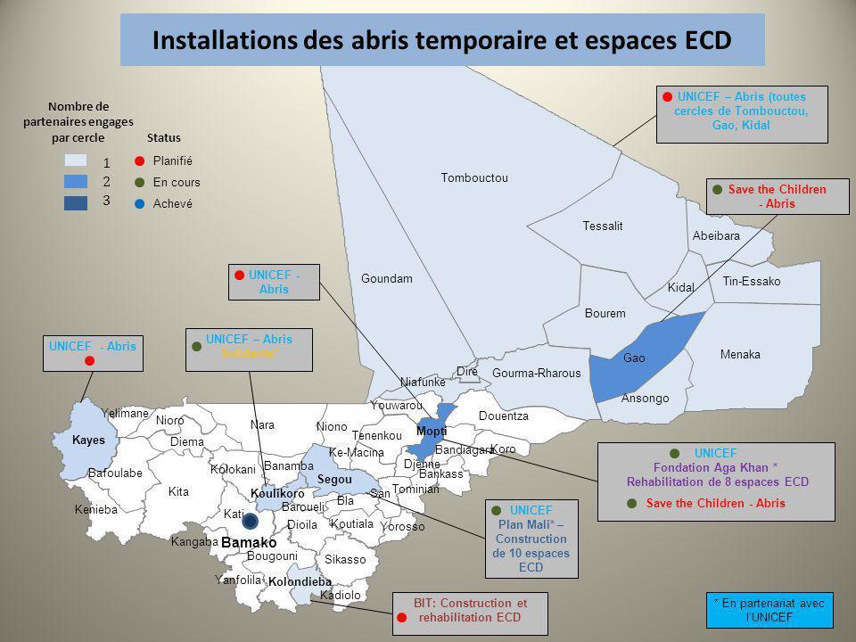 Installations des abris temporaire et espaces ECD UNICEF - Abris UNICEF – Abris Solidarite* 1 2 3 UNICEF Plan Mali* – Construction de 10 espaces ECD B