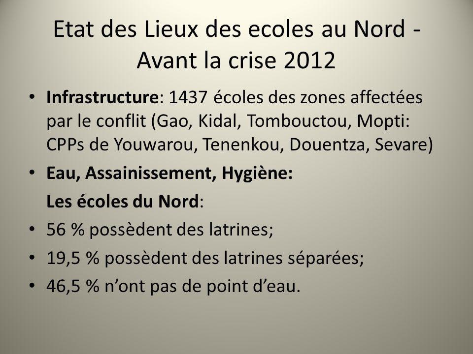 Etat des Lieux des ecoles au Nord - Avant la crise 2012 Infrastructure: 1437 écoles des zones affectées par le conflit (Gao, Kidal, Tombouctou, Mopti: