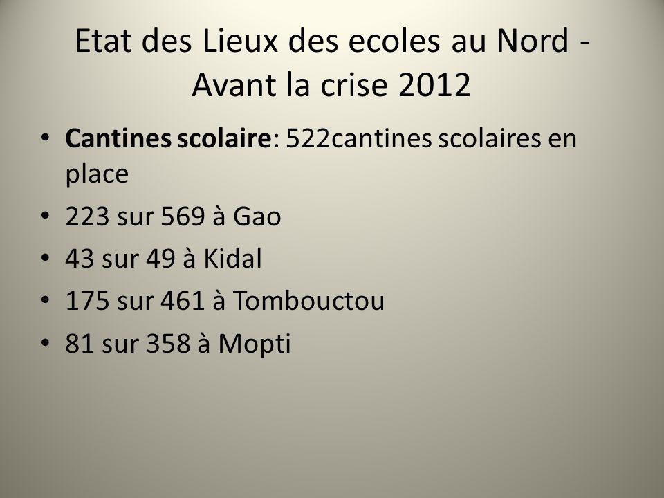 Etat des Lieux des ecoles au Nord - Avant la crise 2012 Cantines scolaire: 522cantines scolaires en place 223 sur 569 à Gao 43 sur 49 à Kidal 175 sur 461 à Tombouctou 81 sur 358 à Mopti