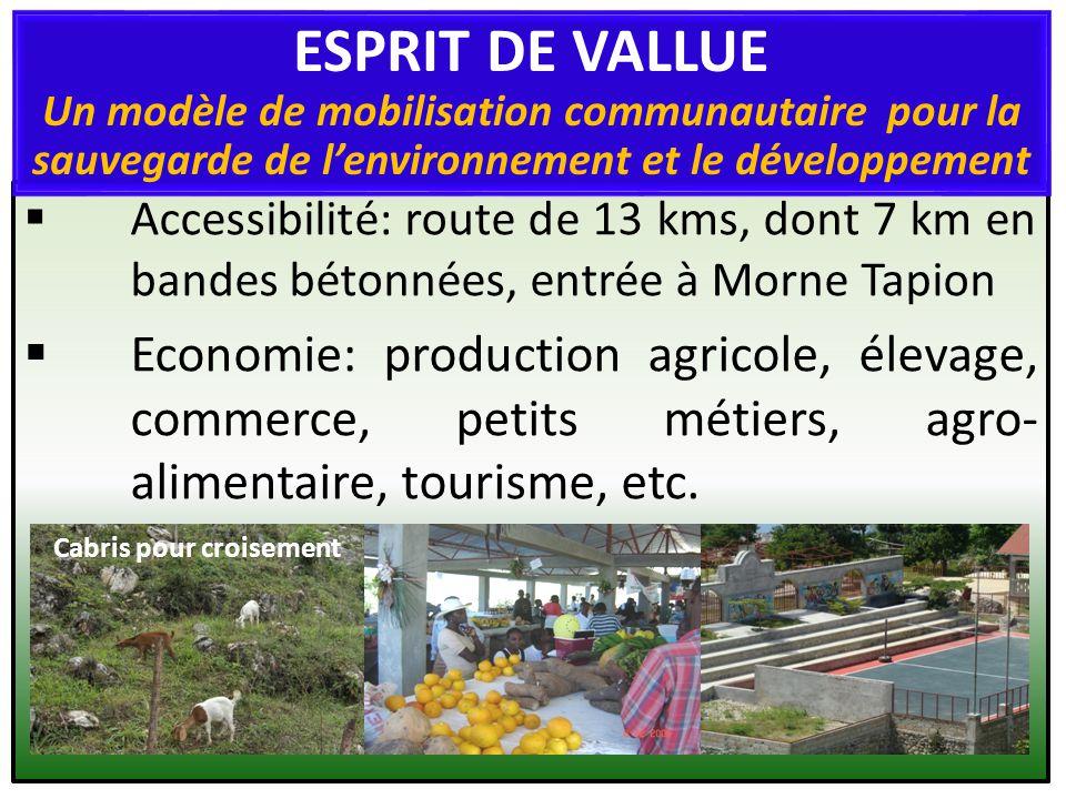 Accessibilité: route de 13 kms, dont 7 km en bandes bétonnées, entrée à Morne Tapion Economie: production agricole, élevage, commerce, petits métiers, agro- alimentaire, tourisme, etc.
