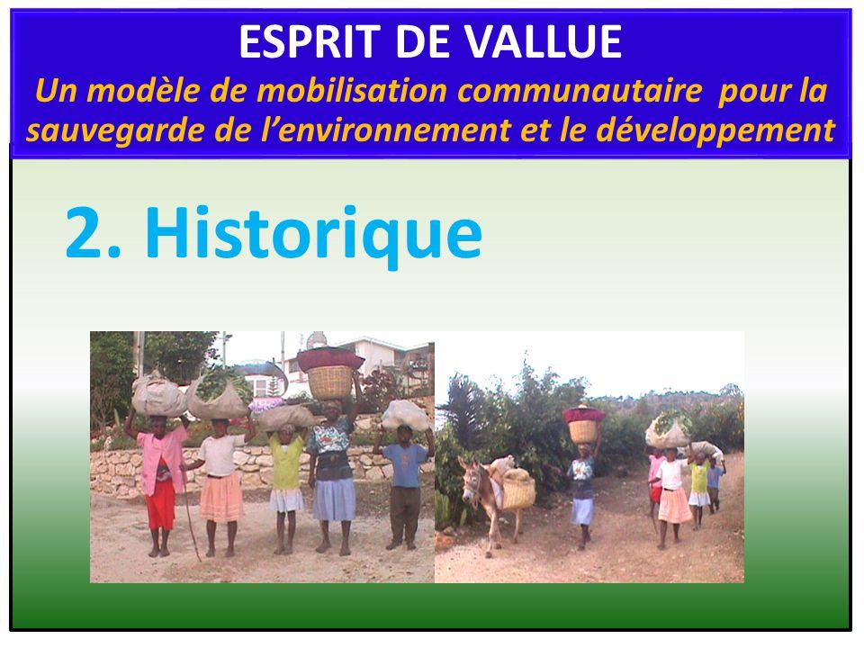 2. Historique ESPRIT DE VALLUE Un modèle de mobilisation communautaire pour la sauvegarde de lenvironnement et le développement
