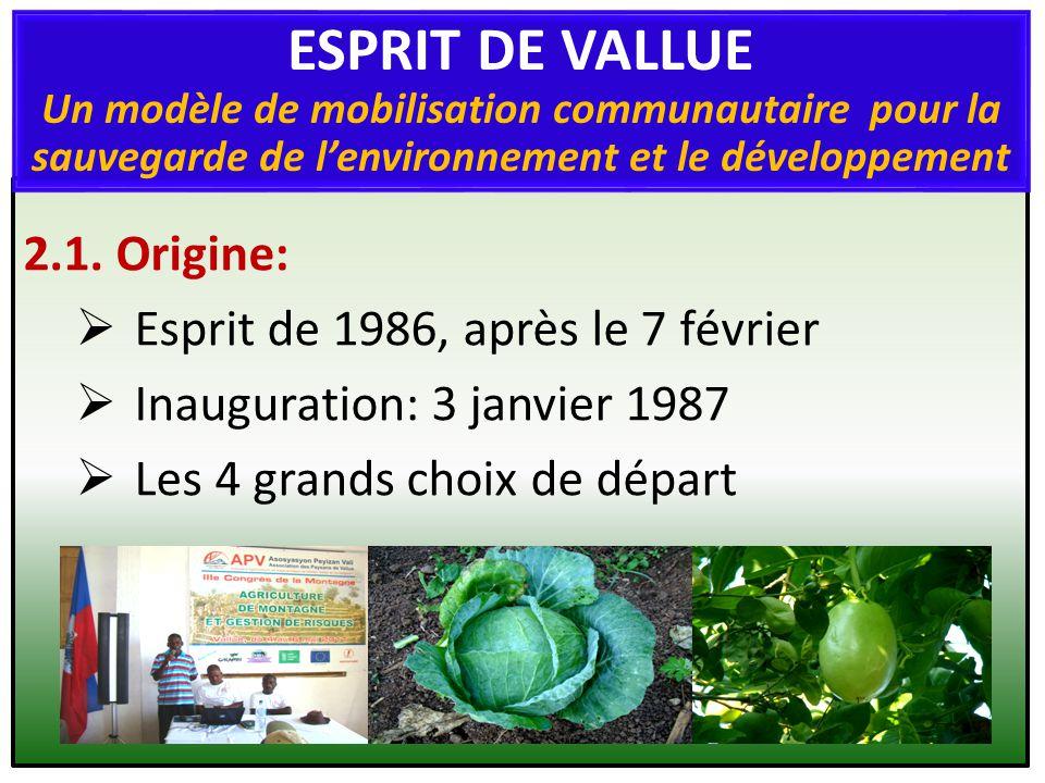 2.1. Origine: Esprit de 1986, après le 7 février Inauguration: 3 janvier 1987 Les 4 grands choix de départ ESPRIT DE VALLUE Un modèle de mobilisation