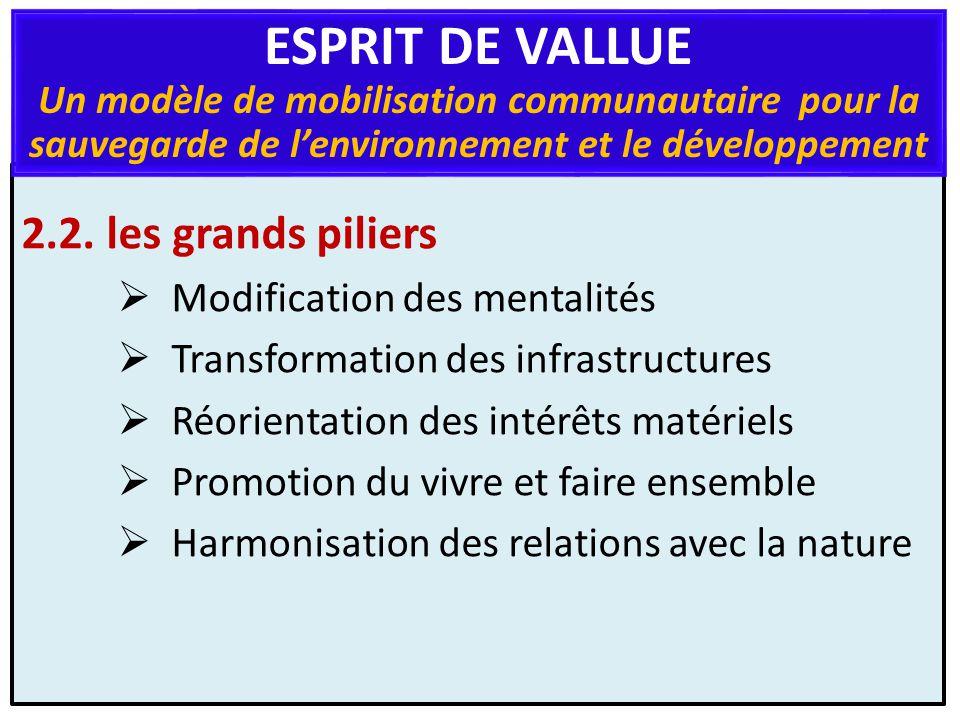 2.2. les grands piliers Modification des mentalités Transformation des infrastructures Réorientation des intérêts matériels Promotion du vivre et fair