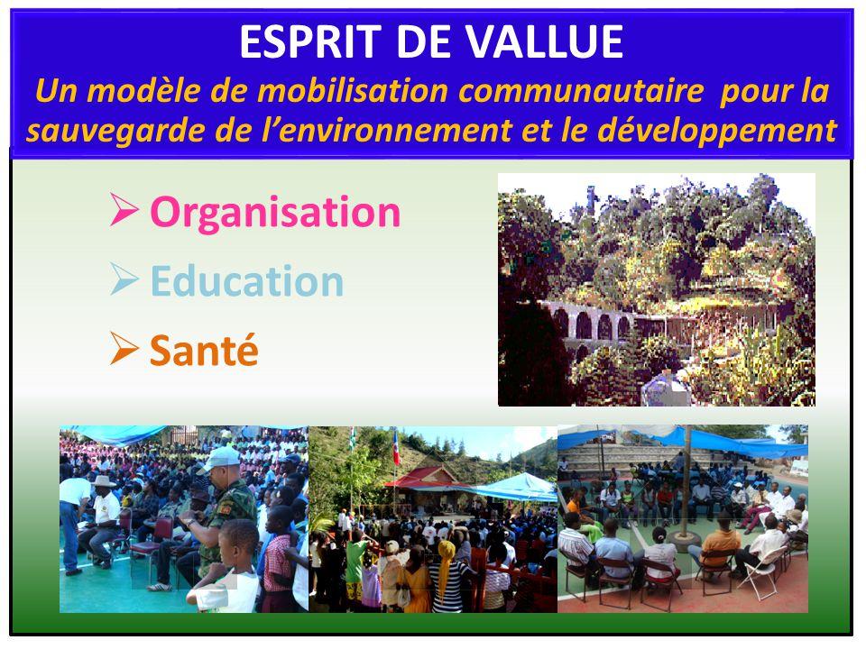 Organisation Education Santé ESPRIT DE VALLUE Un modèle de mobilisation communautaire pour la sauvegarde de lenvironnement et le développement