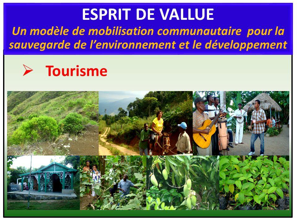 Tourisme ESPRIT DE VALLUE Un modèle de mobilisation communautaire pour la sauvegarde de lenvironnement et le développement
