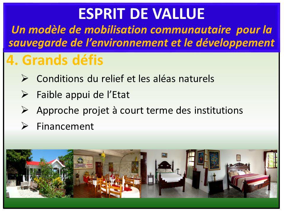 4. Grands défis Conditions du relief et les aléas naturels Faible appui de lEtat Approche projet à court terme des institutions Financement ESPRIT DE