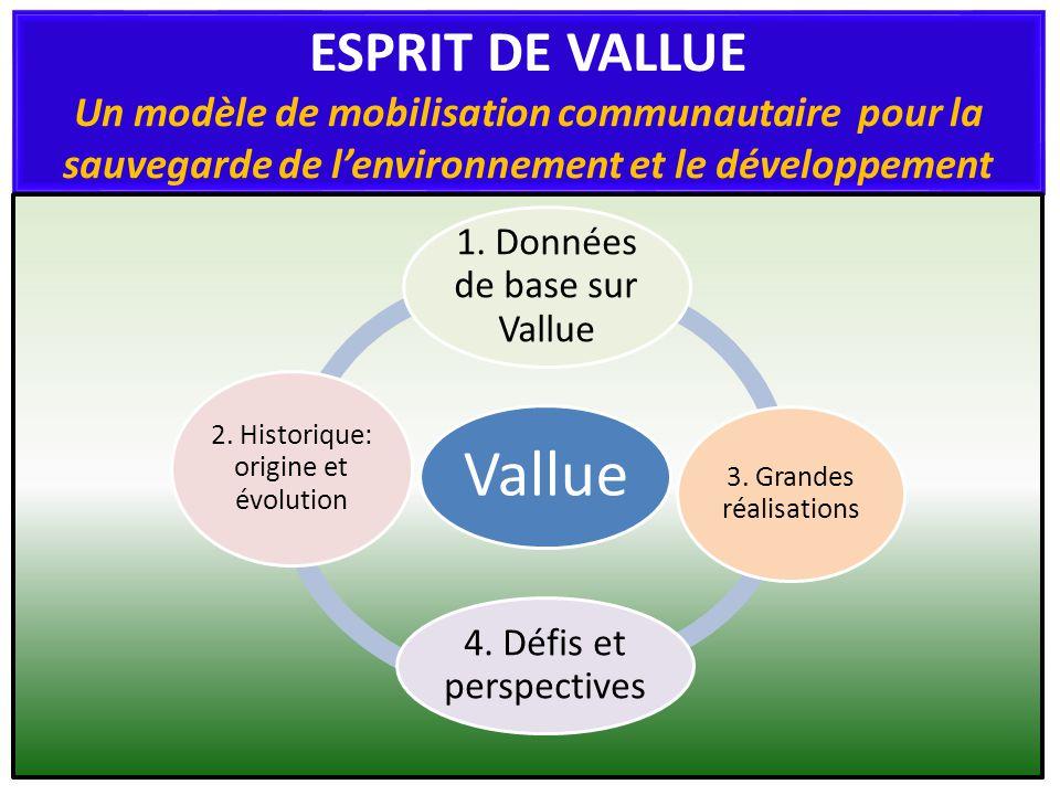 Vallue 1. Données de base sur Vallue 3. Grandes réalisations 4.