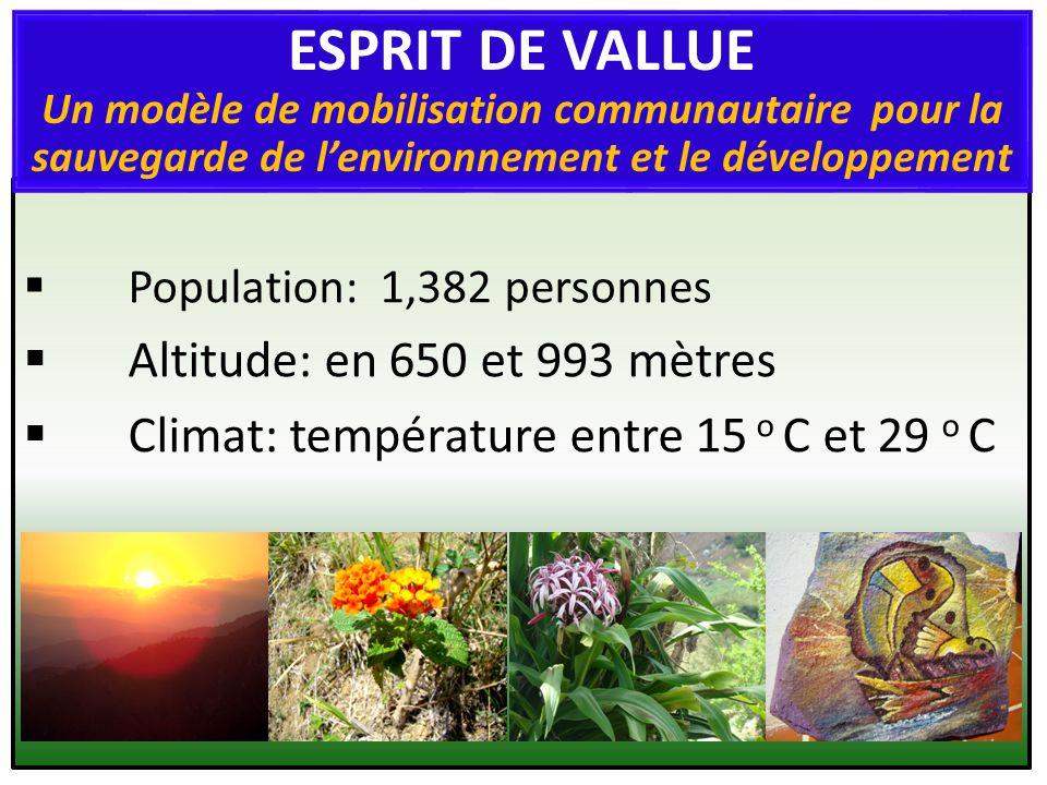 Population: 1,382 personnes Altitude: en 650 et 993 mètres Climat: température entre 15 o C et 29 o C ESPRIT DE VALLUE Un modèle de mobilisation communautaire pour la sauvegarde de lenvironnement et le développement