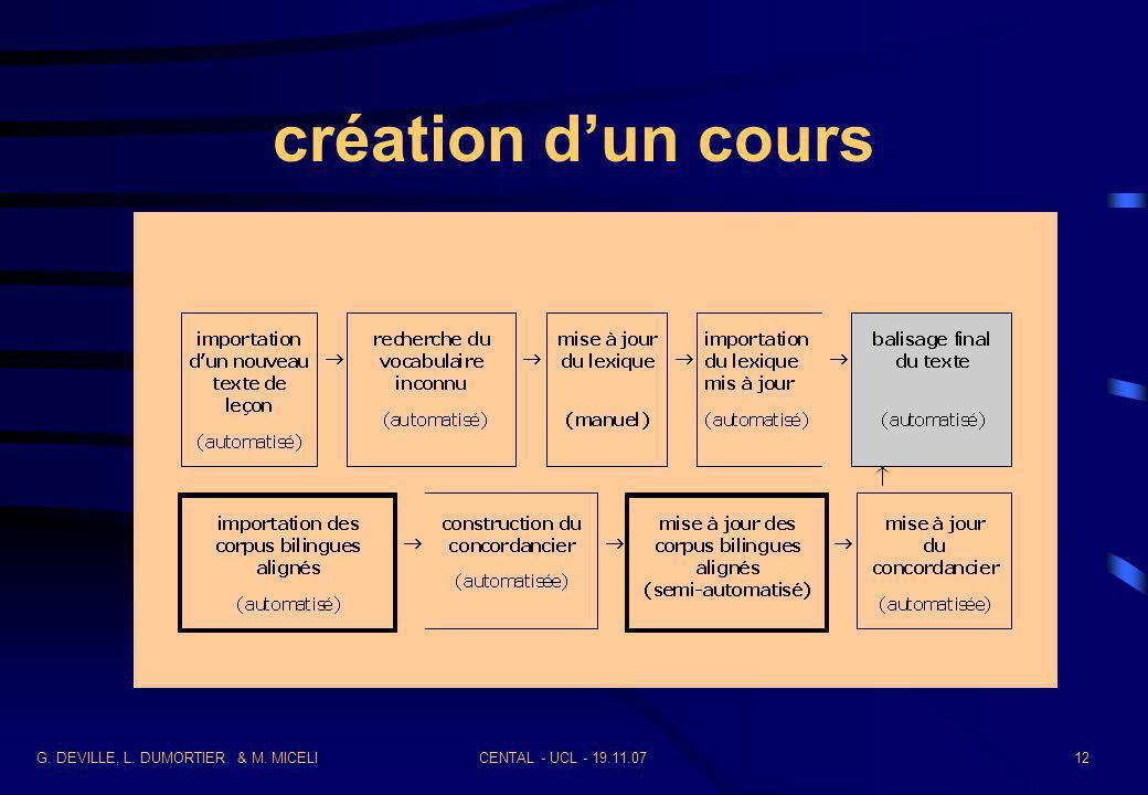 G. DEVILLE, L. DUMORTIER & M. MICELI CENTAL - UCL - 19.11.0712 création dun cours