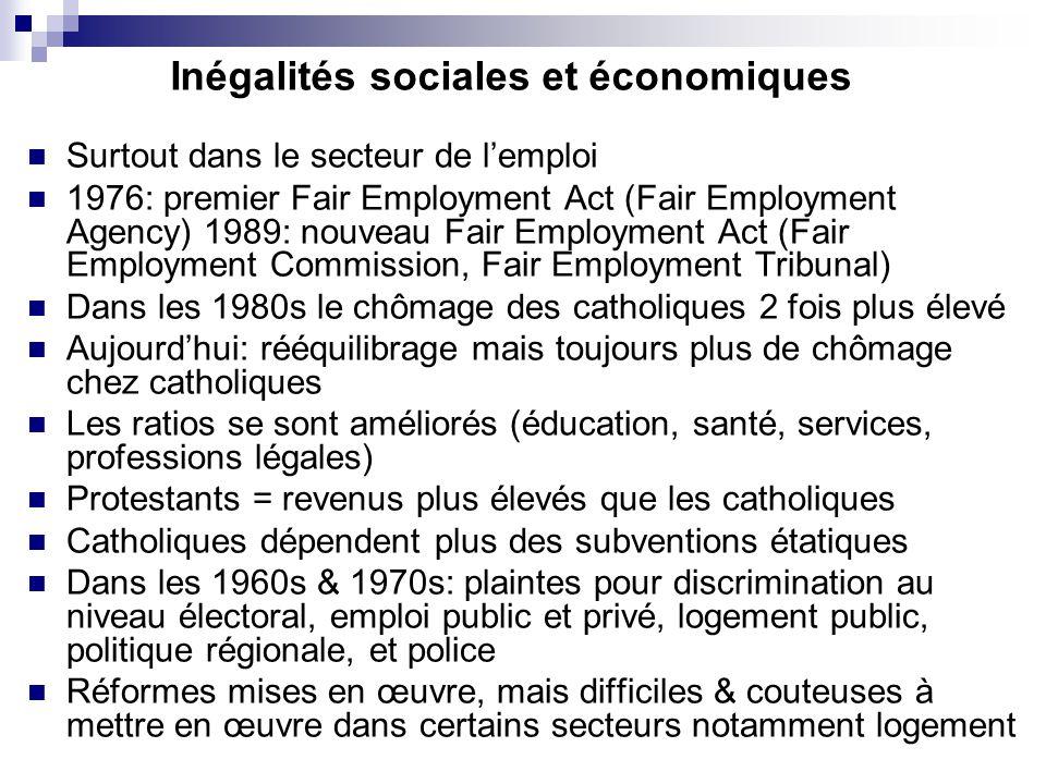 Inégalités sociales et économiques Surtout dans le secteur de lemploi 1976: premier Fair Employment Act (Fair Employment Agency) 1989: nouveau Fair Em
